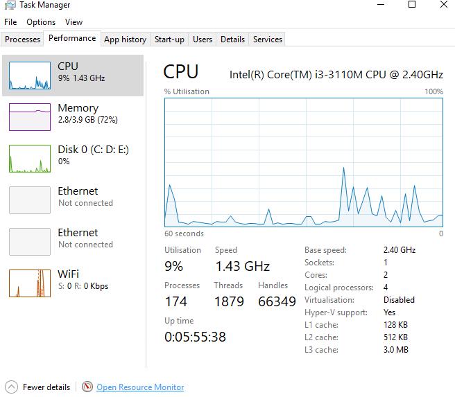 Windows Performance Tool
