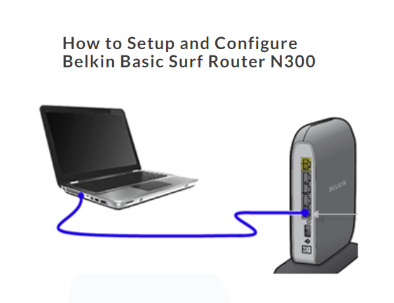 Setup and Configure Belkin Router