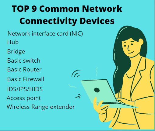 Common Network Connectivity Devices