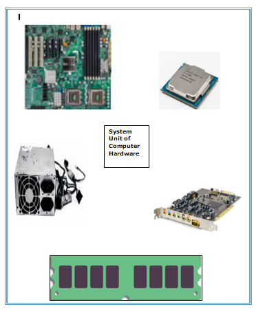 System Unit of computer hardware